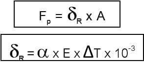 สูตรการคำนวณแรงขยายตัวตามแนวกว้าง ของท่อ ไทย พีพี-อาร์ เมื่อสัมผัสความร้อน (Expansion Force)