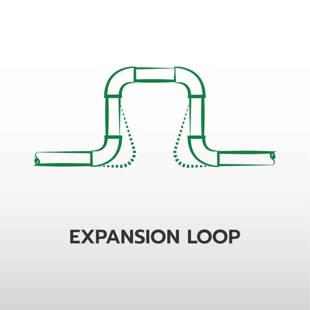 ไอคอนExpansion-Loop