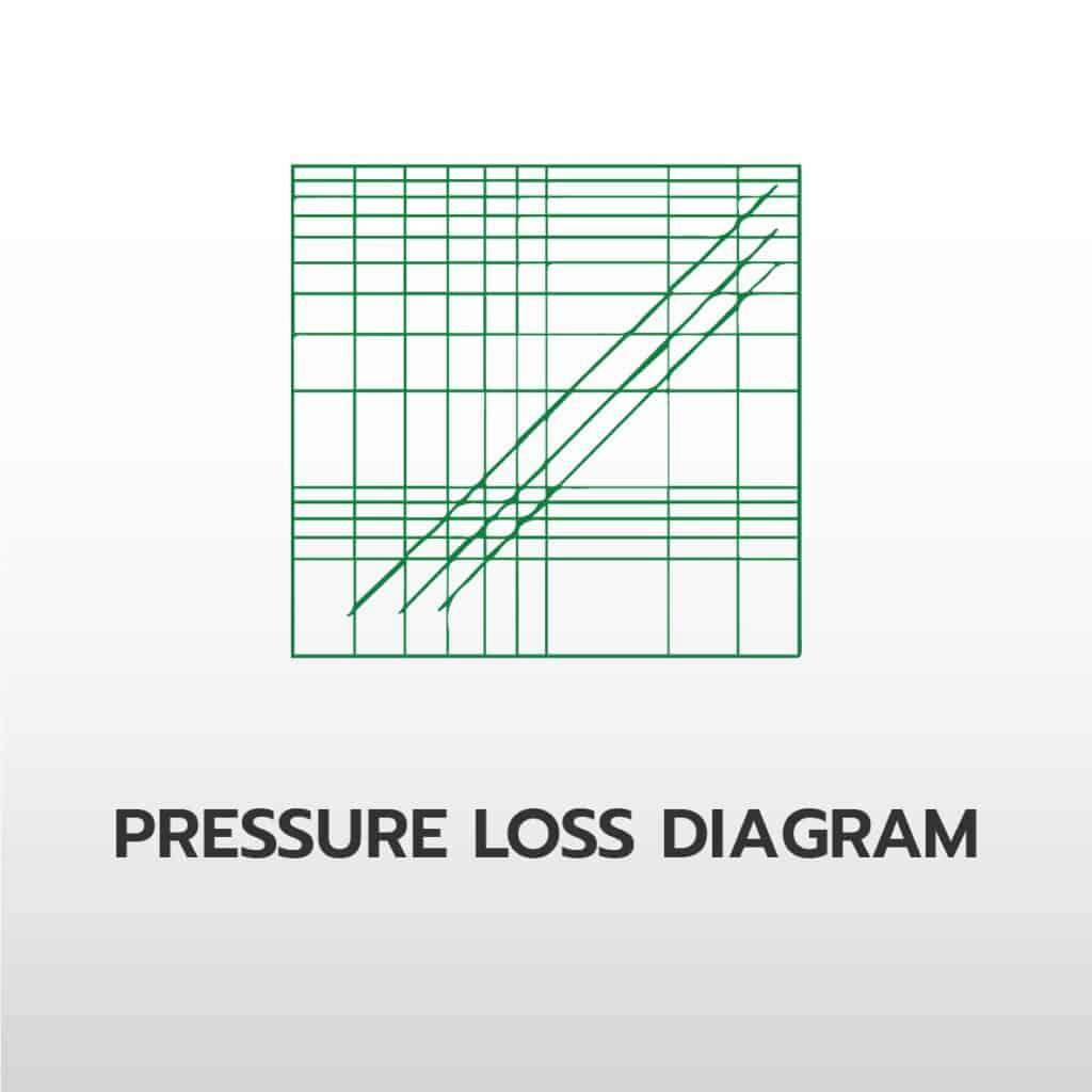 ไอคอน Pressure Loss Diagram