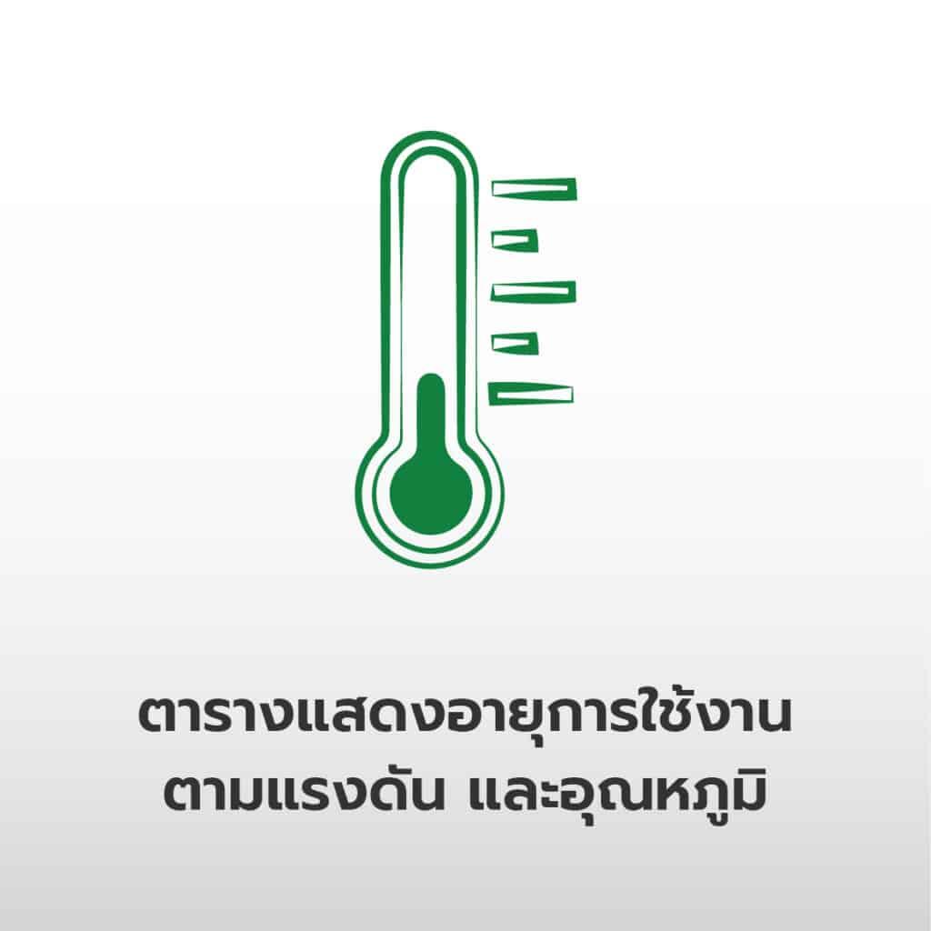 ไอคอนอายุการใช้งานของท่อ PPR ตามแรงดัน และอุณหภูมิ