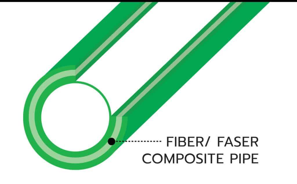 ท่อ ppr ชนิด FIBER/ FASTER COMPOSITE PIPE